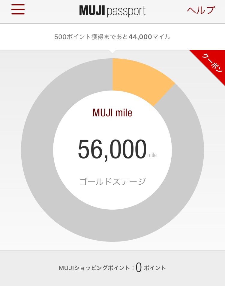 MUJIマイル,2017年,ゴールドステージ