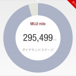 MUJIマイル,2017年,ダイヤモンドステージ